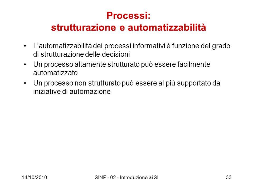 Processi: strutturazione e automatizzabilità