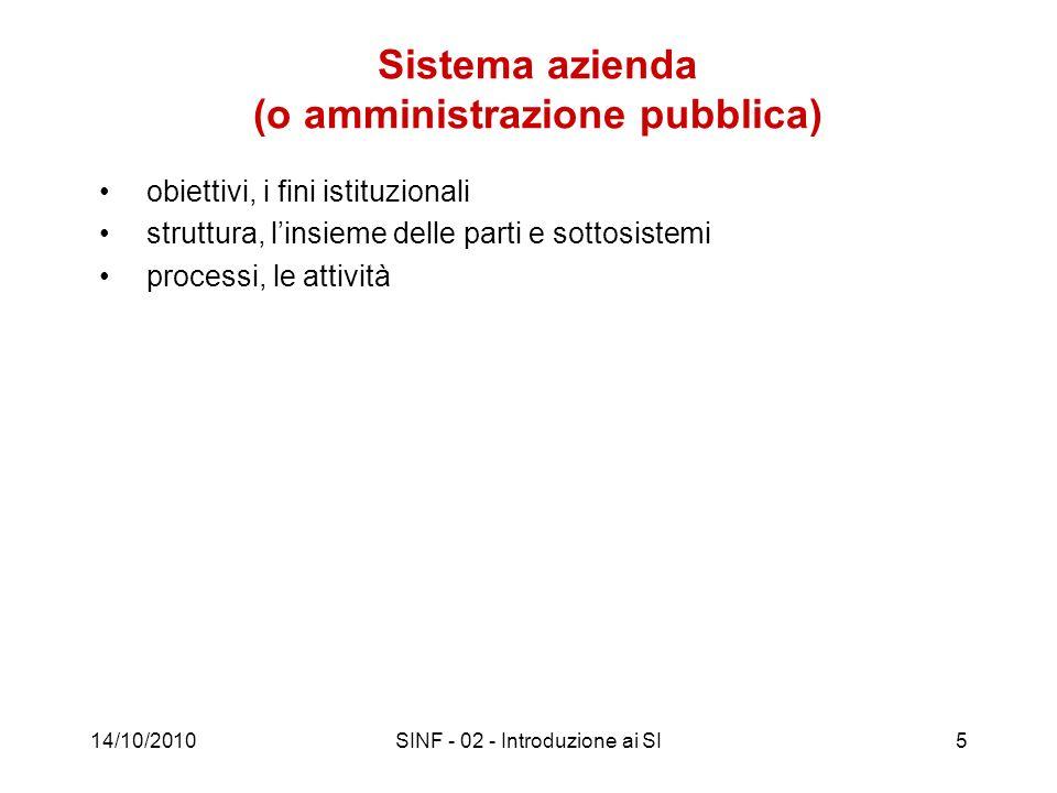 Sistema azienda (o amministrazione pubblica)