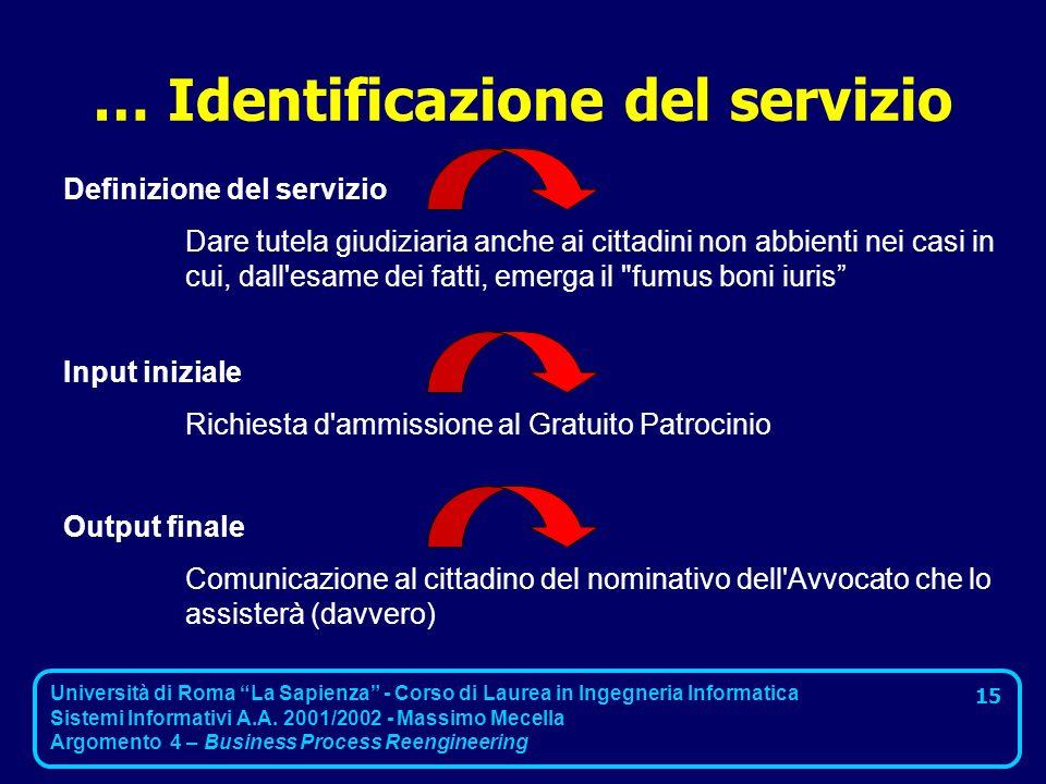 … Identificazione del servizio