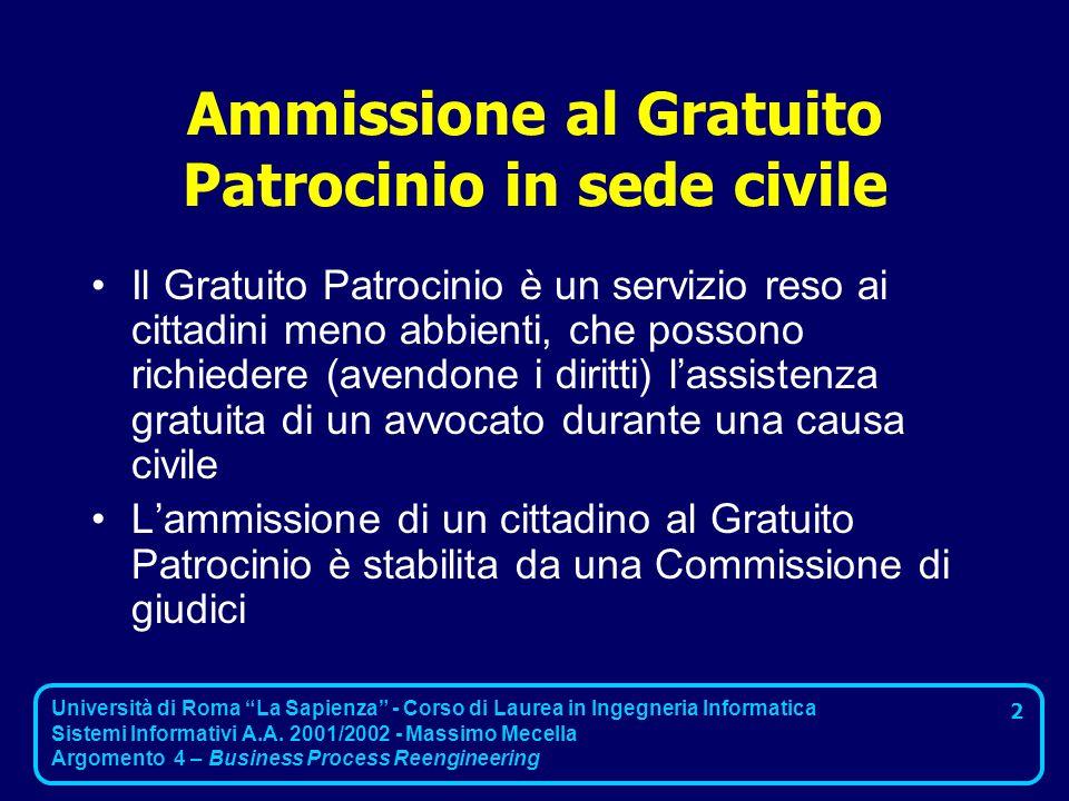 Ammissione al Gratuito Patrocinio in sede civile