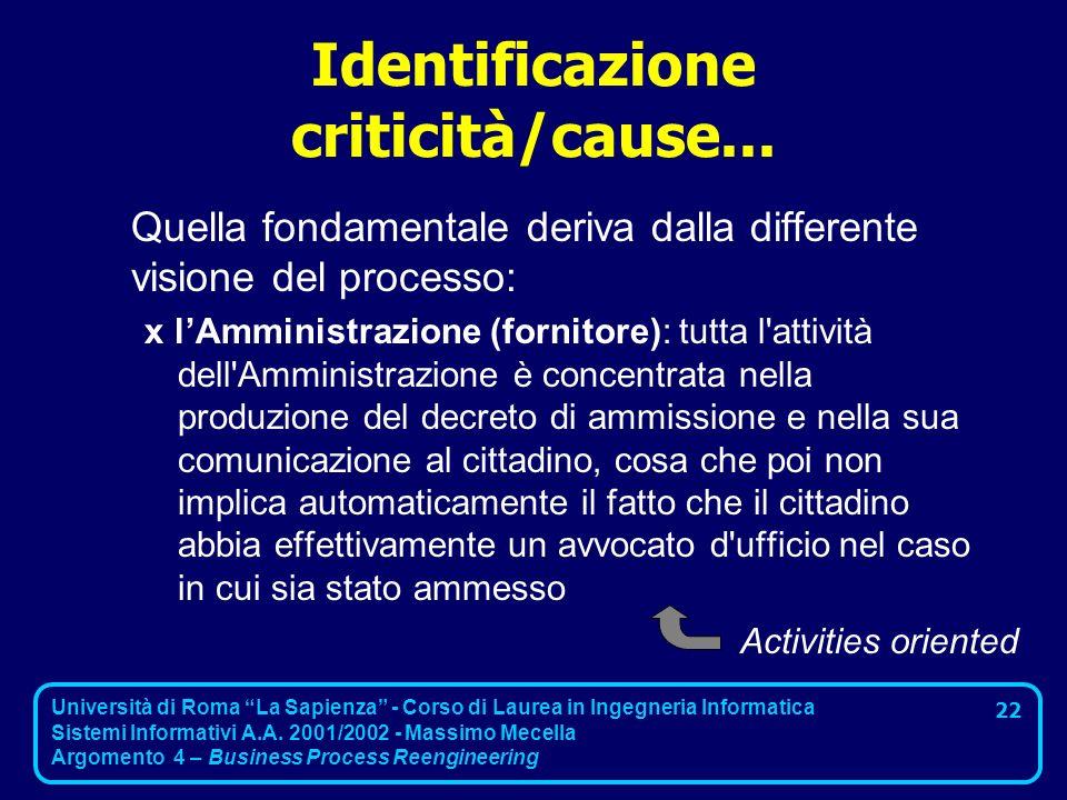 Identificazione criticità/cause...