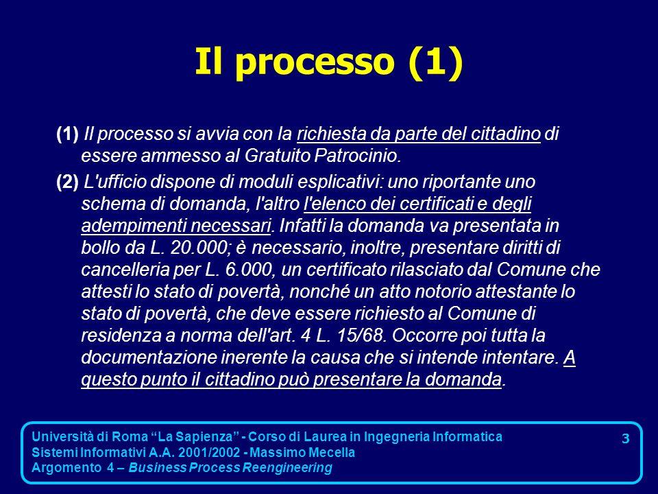 Il processo (1) (1) Il processo si avvia con la richiesta da parte del cittadino di essere ammesso al Gratuito Patrocinio.