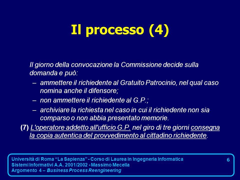 Il processo (4) Il giorno della convocazione la Commissione decide sulla domanda e può: