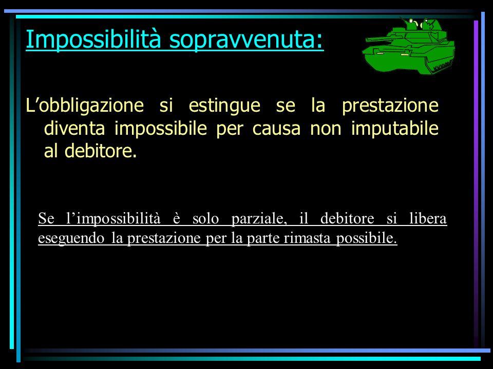 Impossibilità sopravvenuta:
