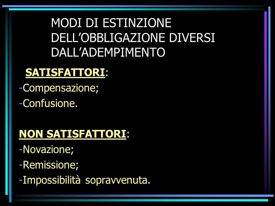 MODI DI ESTINZIONE DELL'OBBLIGAZIONE DIVERSI DALL'ADEMPIMENTO