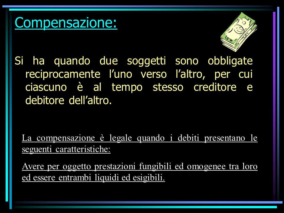 Compensazione: