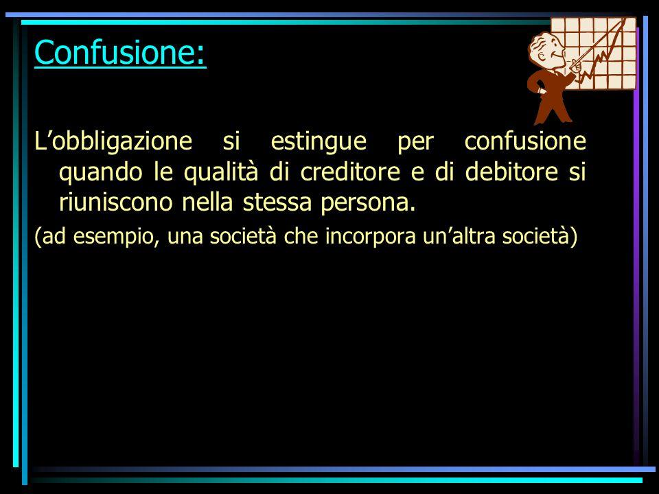 Confusione: L'obbligazione si estingue per confusione quando le qualità di creditore e di debitore si riuniscono nella stessa persona.