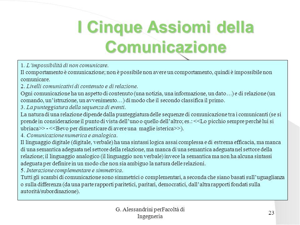 I Cinque Assiomi della Comunicazione