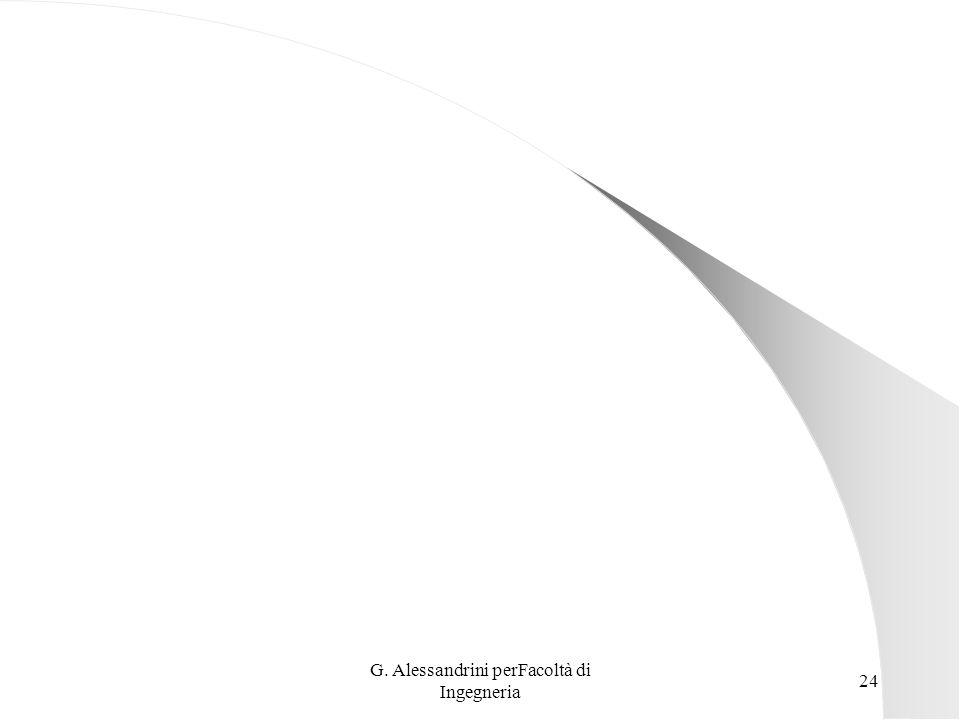 G. Alessandrini perFacoltà di Ingegneria