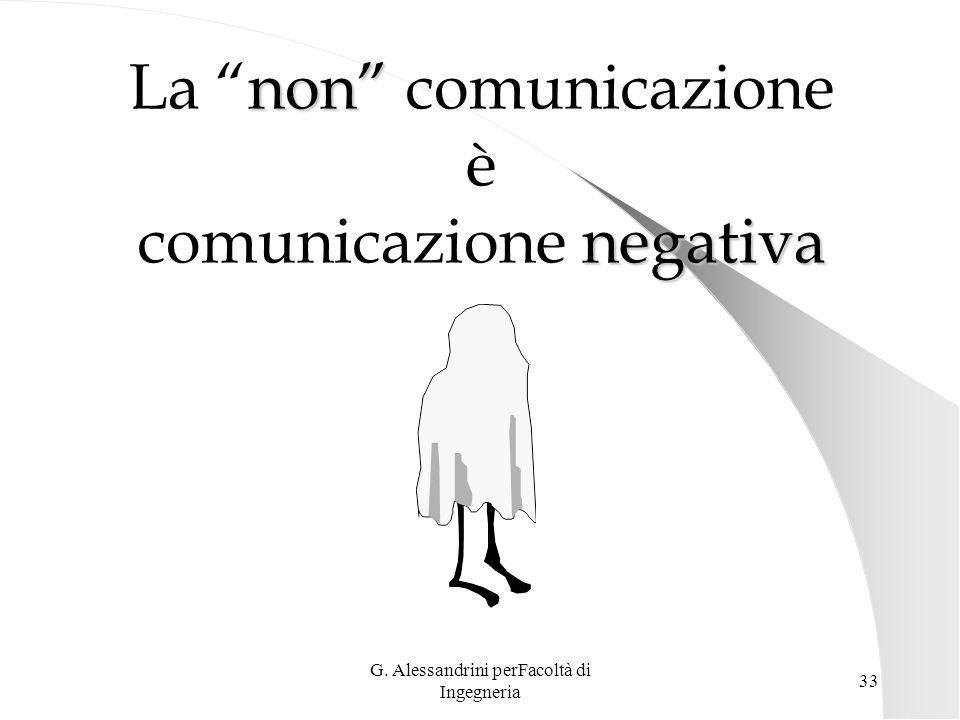 La non comunicazione è comunicazione negativa