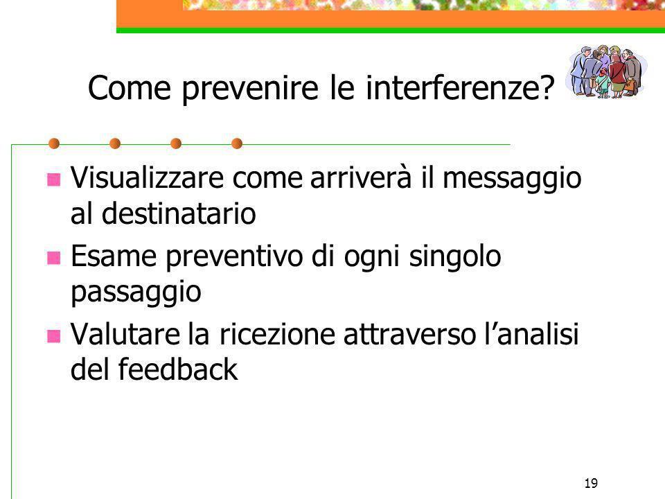 Come prevenire le interferenze