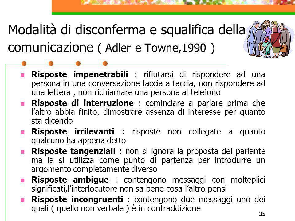 Modalità di disconferma e squalifica della comunicazione ( Adler e Towne,1990 )