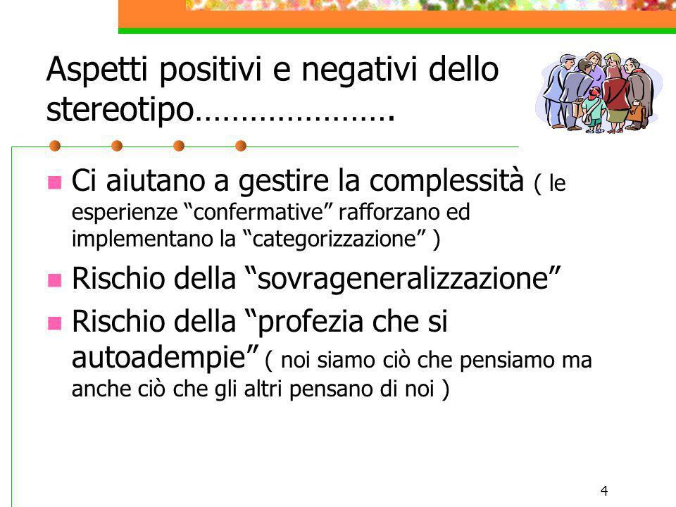 Aspetti positivi e negativi dello stereotipo………………….