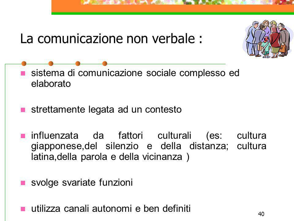La comunicazione non verbale :