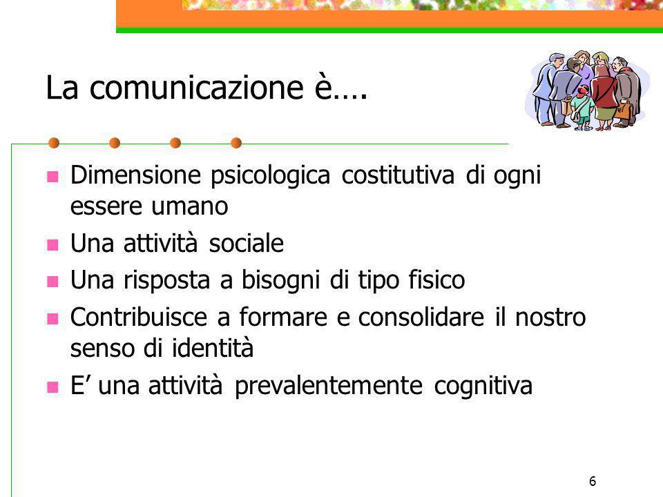 La comunicazione è….Dimensione psicologica costitutiva di ogni essere umano. Una attività sociale. Una risposta a bisogni di tipo fisico.