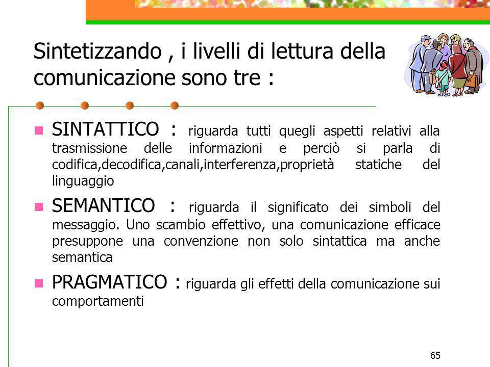 Sintetizzando , i livelli di lettura della comunicazione sono tre :