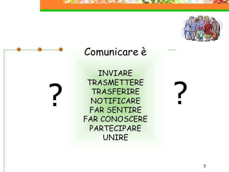 Comunicare è INVIARE TRASMETTERE TRASFERIRE NOTIFICARE