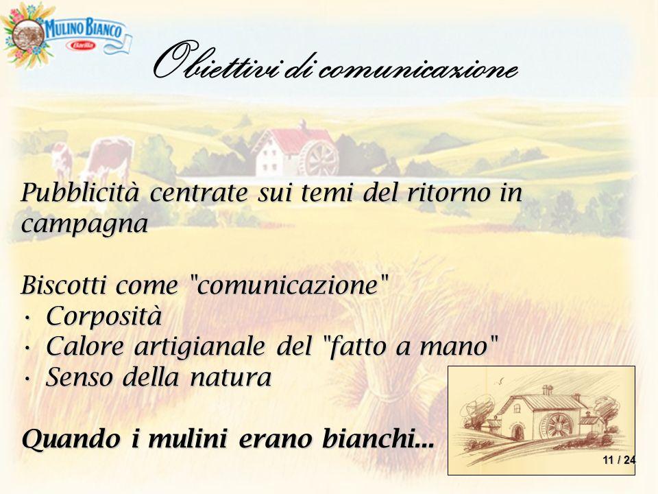 Obiettivi di comunicazione