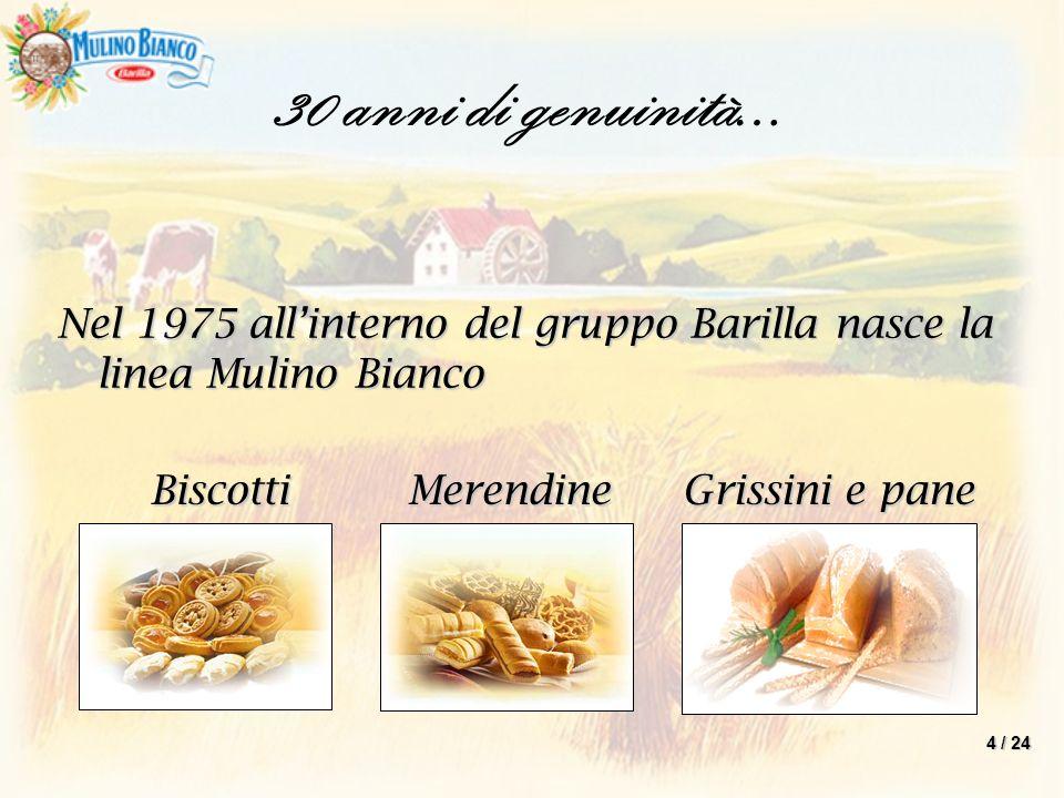 30 anni di genuinità… Nel 1975 all'interno del gruppo Barilla nasce la linea Mulino Bianco. Biscotti.