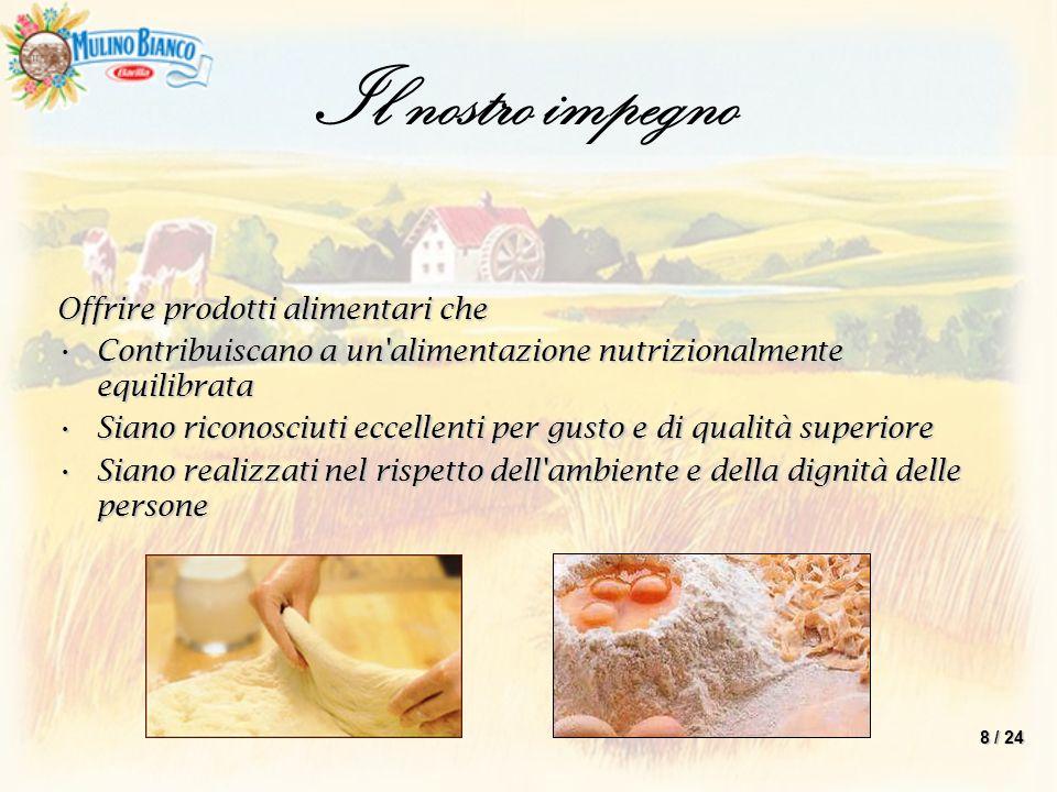 Il nostro impegno Offrire prodotti alimentari che