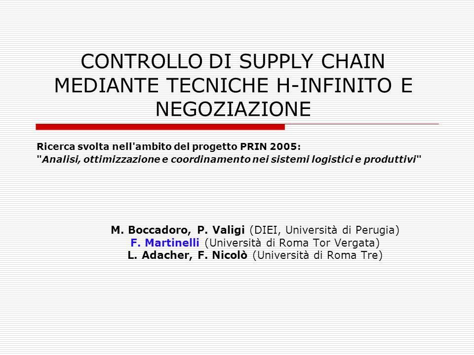 CONTROLLO DI SUPPLY CHAIN MEDIANTE TECNICHE H-INFINITO E NEGOZIAZIONE