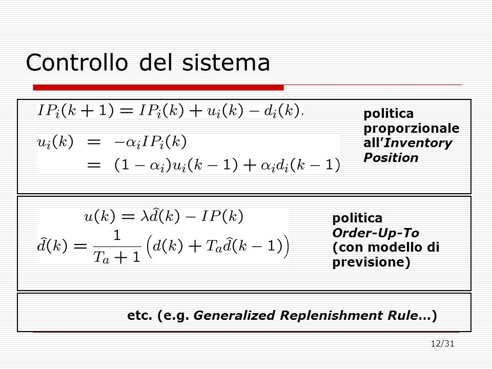 Controllo del sistema politica proporzionale all'Inventory Position