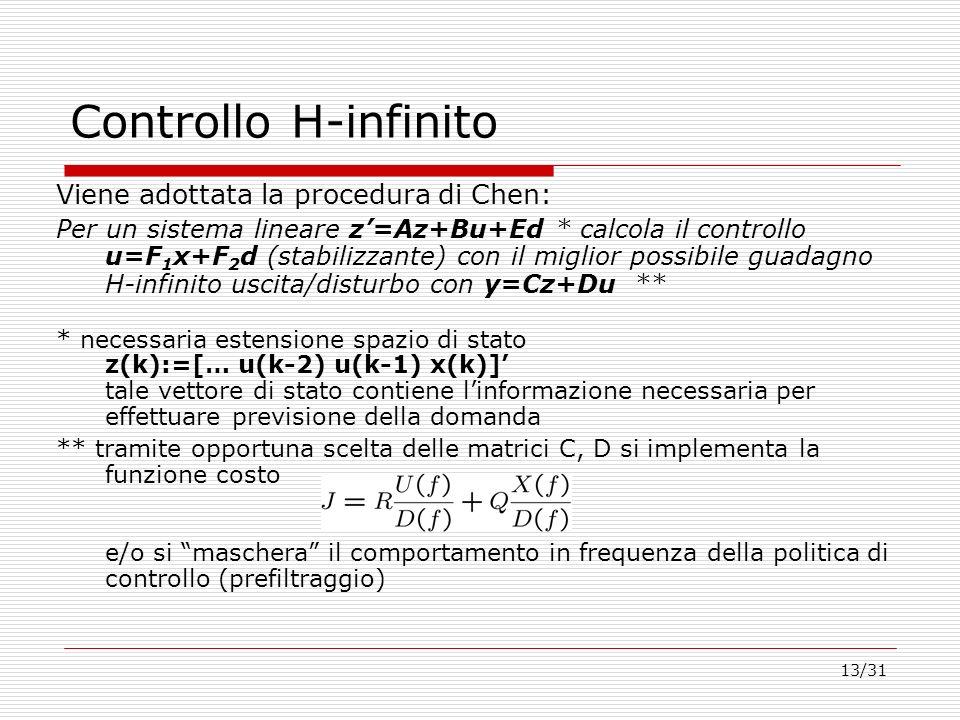 Controllo H-infinito Viene adottata la procedura di Chen: