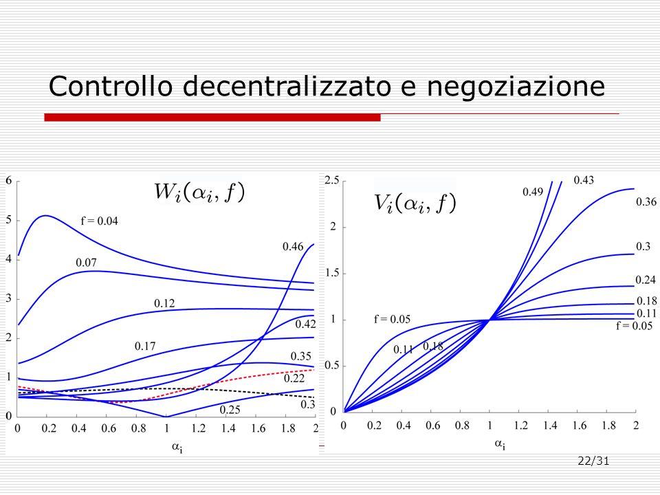 Controllo decentralizzato e negoziazione