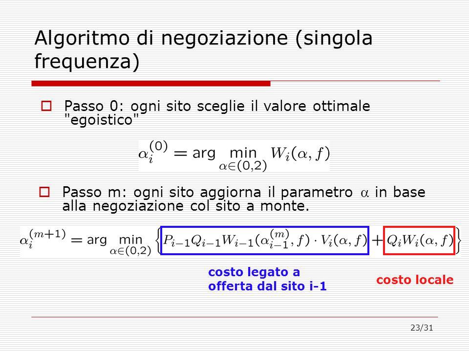 Algoritmo di negoziazione (singola frequenza)