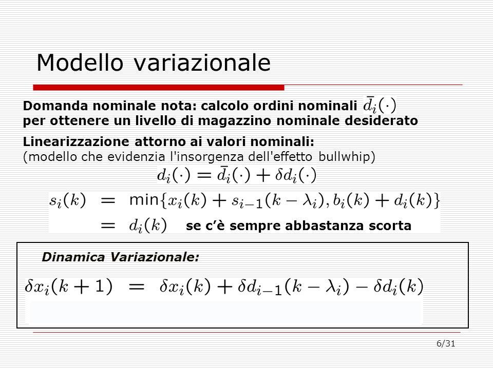 Modello variazionale