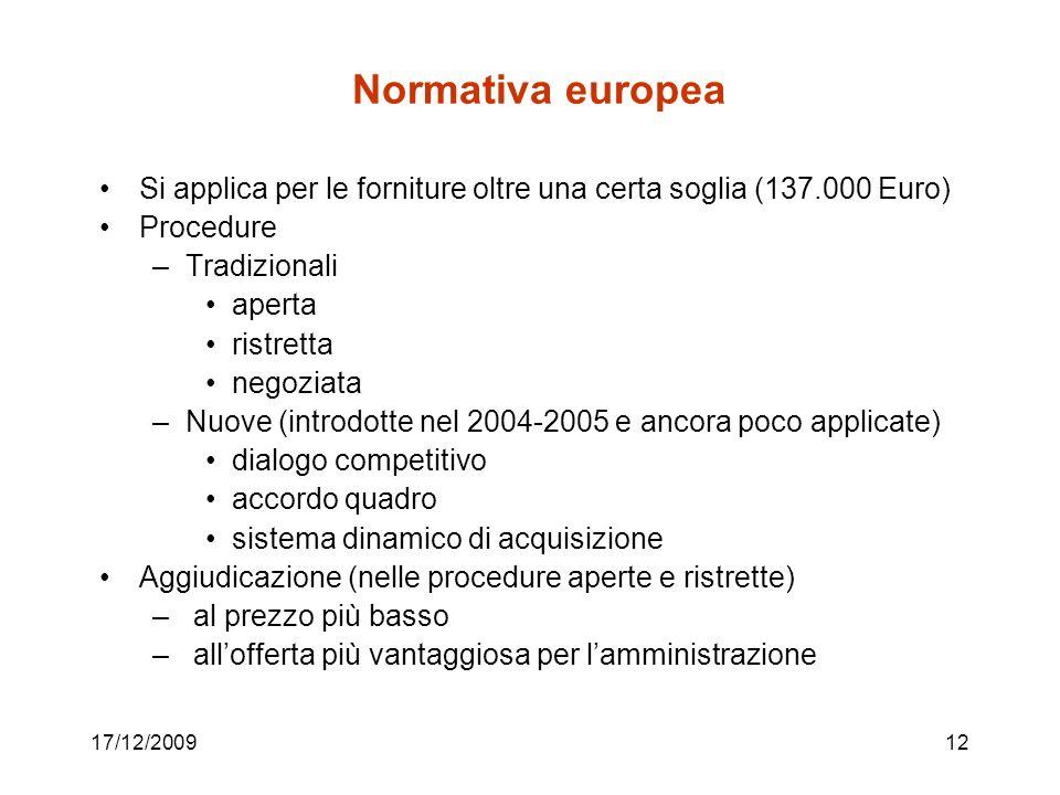 Normativa europea Si applica per le forniture oltre una certa soglia (137.000 Euro) Procedure Tradizionali.