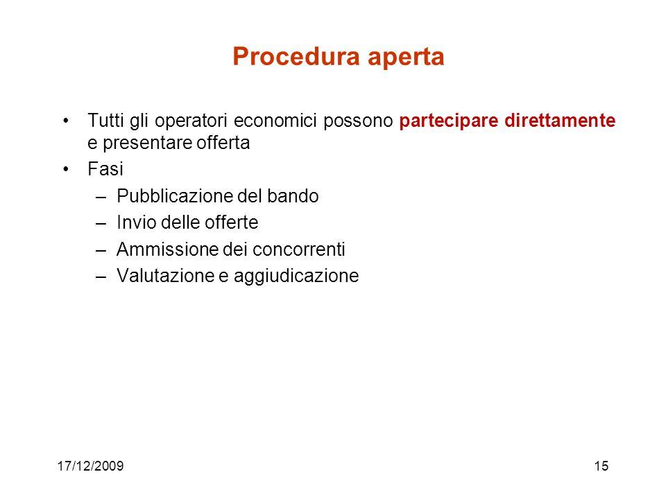 Procedura aperta Tutti gli operatori economici possono partecipare direttamente e presentare offerta.
