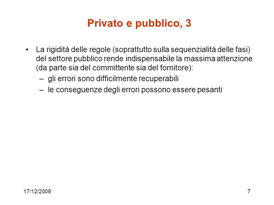 Privato e pubblico, 3
