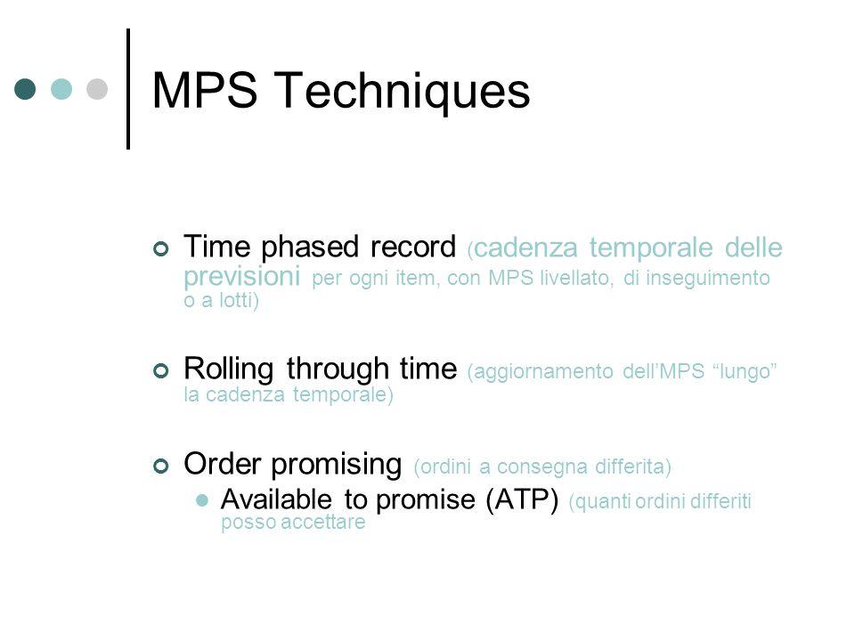 MPS Techniques Time phased record (cadenza temporale delle previsioni per ogni item, con MPS livellato, di inseguimento o a lotti)