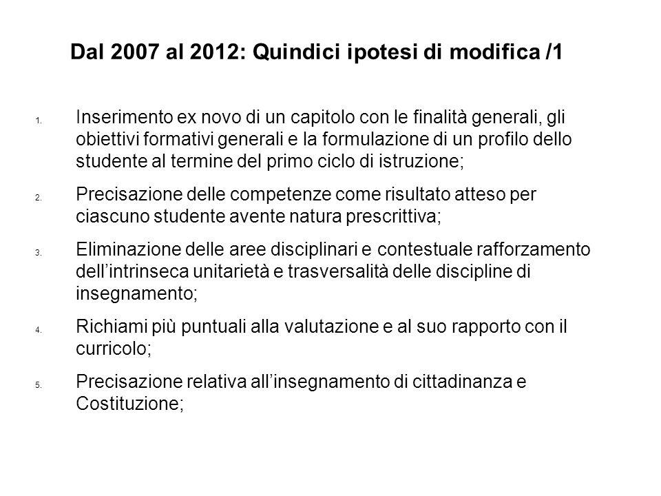 Dal 2007 al 2012: Quindici ipotesi di modifica /1
