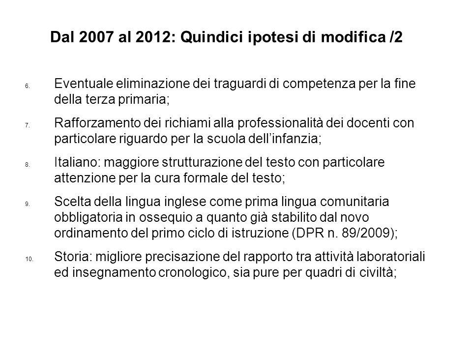 Dal 2007 al 2012: Quindici ipotesi di modifica /2