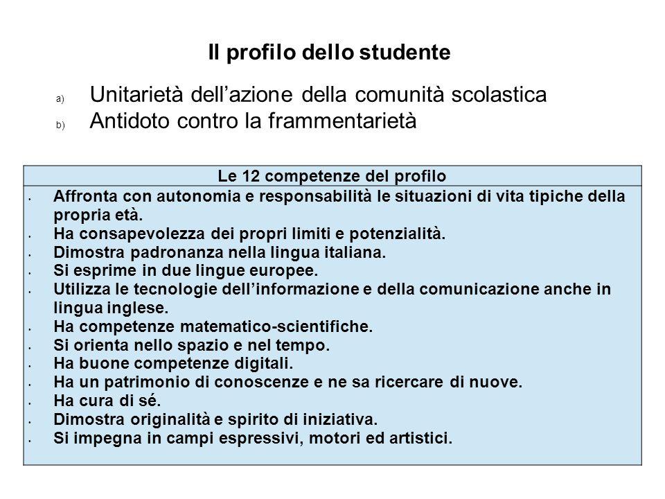 Il profilo dello studente Le 12 competenze del profilo
