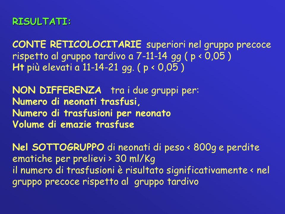 RISULTATI:CONTE RETICOLOCITARIE superiori nel gruppo precoce rispetto al gruppo tardivo a 7-11-14 gg ( p < 0,05 )