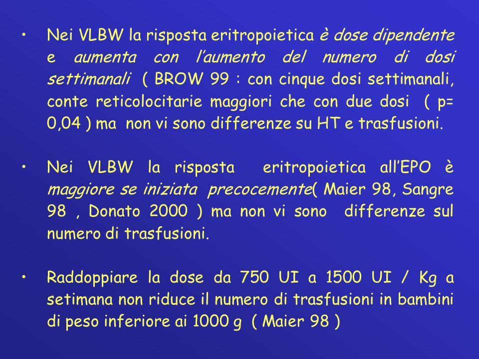 Nei VLBW la risposta eritropoietica è dose dipendente e aumenta con l'aumento del numero di dosi settimanali ( BROW 99 : con cinque dosi settimanali, conte reticolocitarie maggiori che con due dosi ( p= 0,04 ) ma non vi sono differenze su HT e trasfusioni.