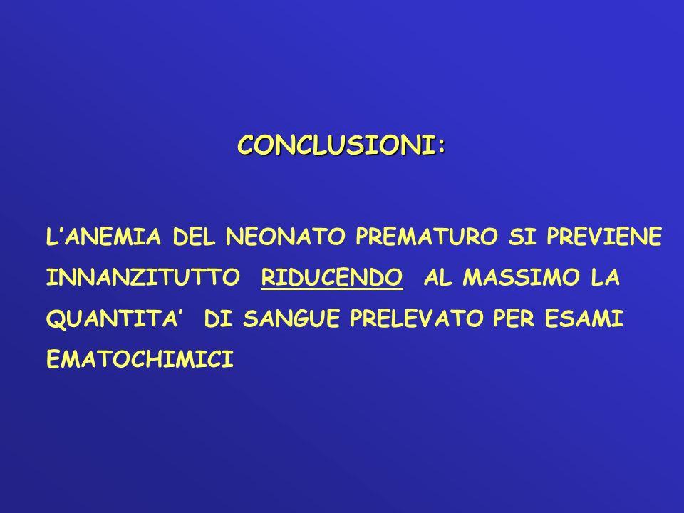 CONCLUSIONI: L'ANEMIA DEL NEONATO PREMATURO SI PREVIENE