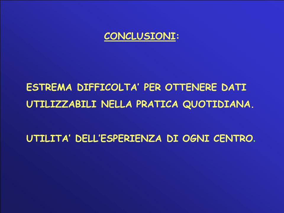 CONCLUSIONI:ESTREMA DIFFICOLTA' PER OTTENERE DATI.
