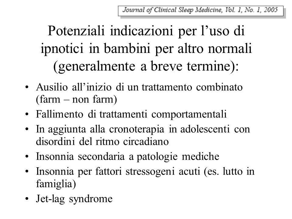 Potenziali indicazioni per l'uso di ipnotici in bambini per altro normali (generalmente a breve termine):