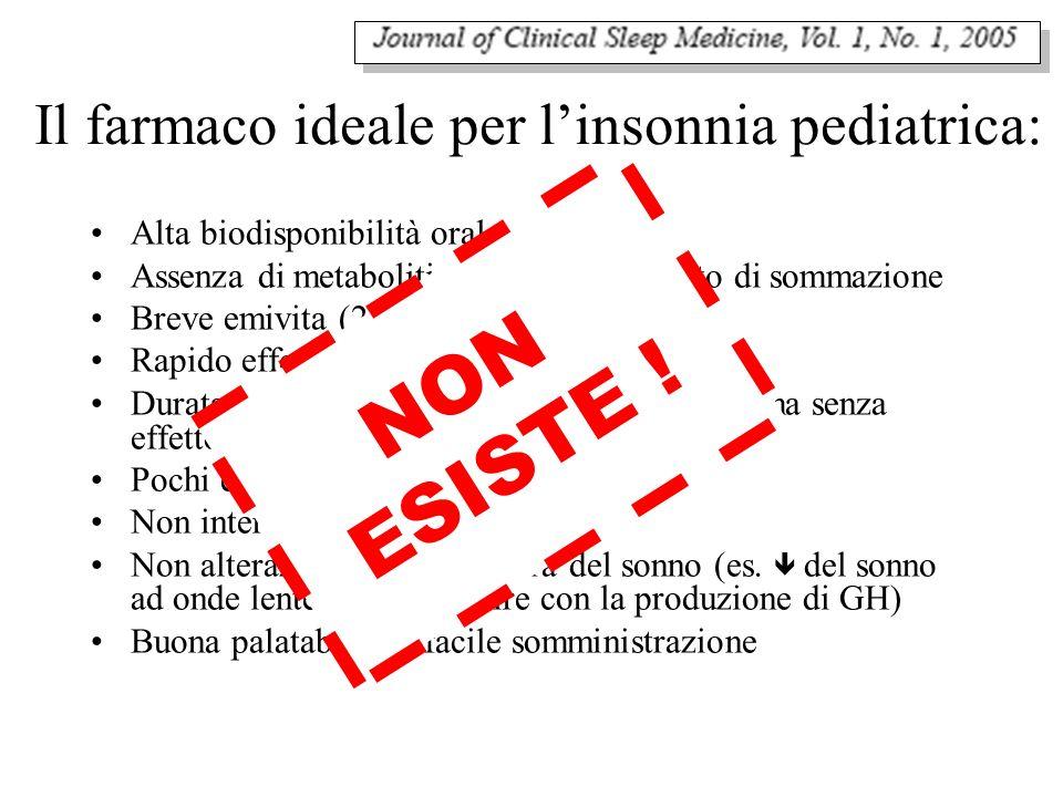 Il farmaco ideale per l'insonnia pediatrica: