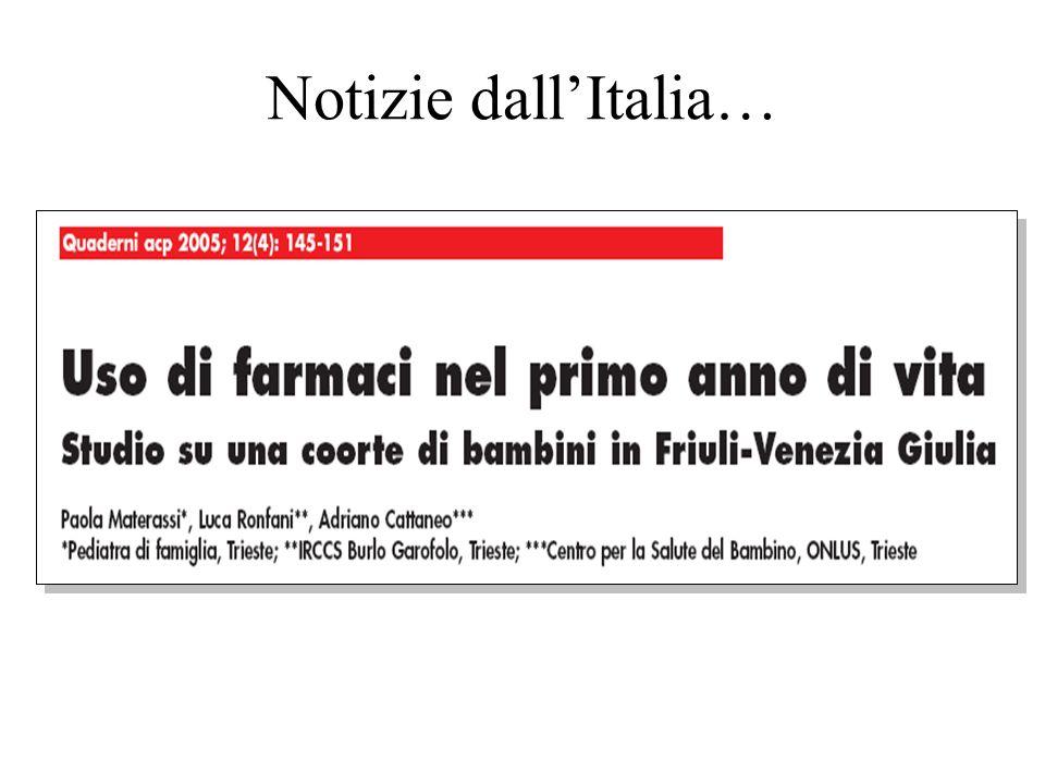 Notizie dall'Italia…