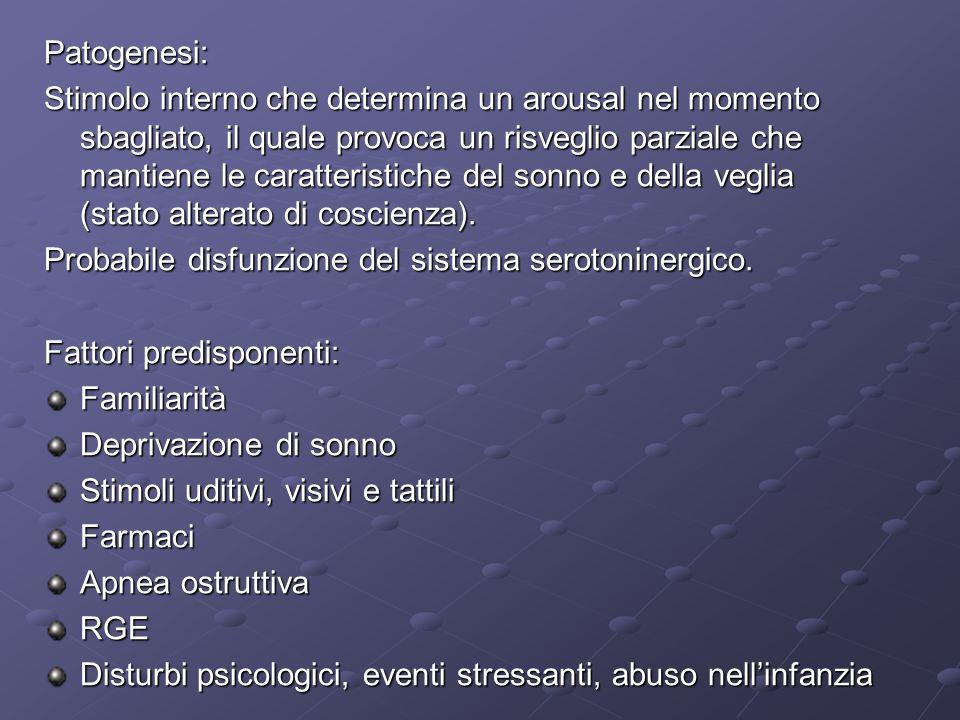 Patogenesi: