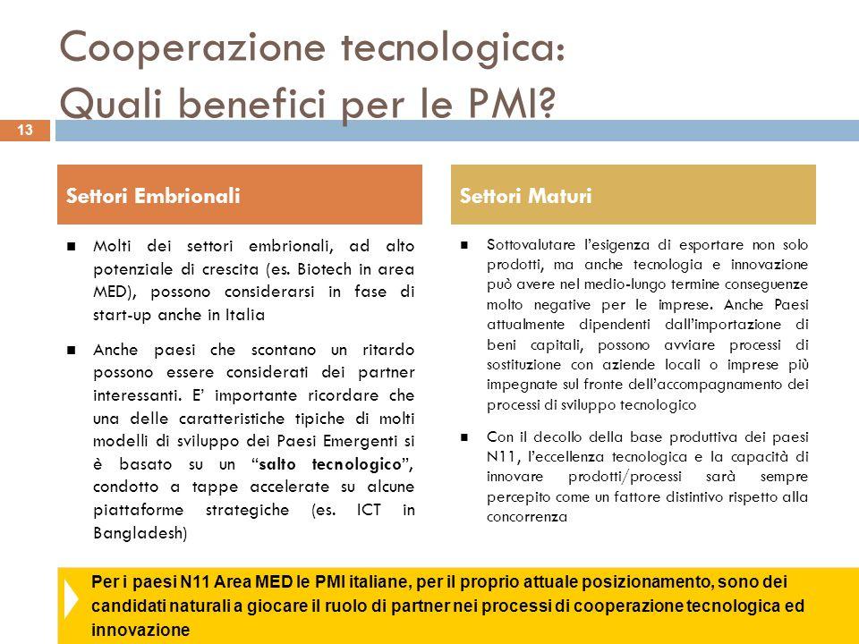 Cooperazione tecnologica: Quali benefici per le PMI