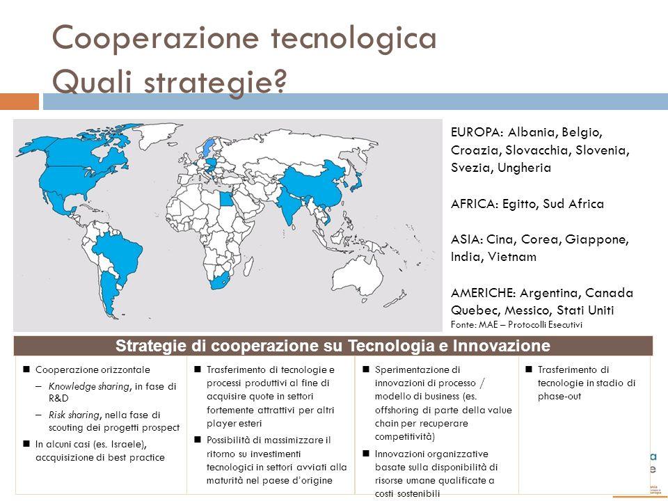 Cooperazione tecnologica Quali strategie
