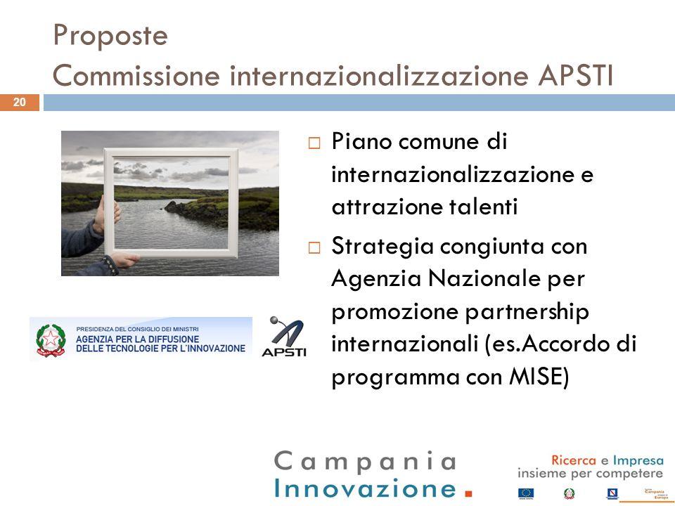 Proposte Commissione internazionalizzazione APSTI