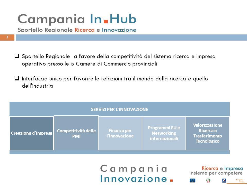 Sportello Regionale a favore della competitività del sistema ricerca e impresa operativo presso le 5 Camere di Commercio provinciali