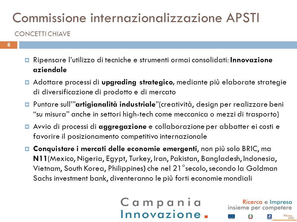 Commissione internazionalizzazione APSTI CONCETTI CHIAVE